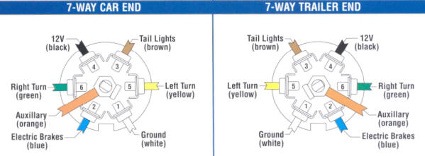 TYPICAL WIRING DIAGRAMS FOR TRAILERS.